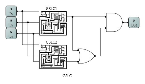 Access Control Rule Logic Circuit Simulator Prototype System