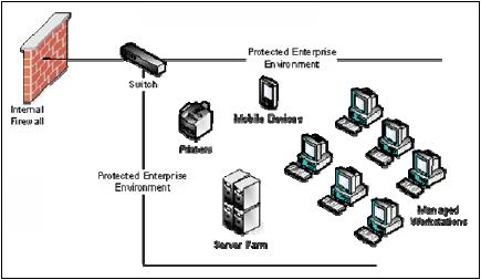 data and network security diagram pci dss diagram wiring