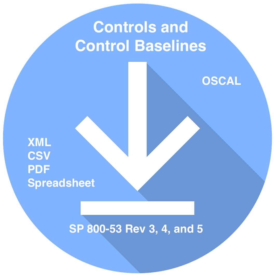 Download Controls and Control Baselines